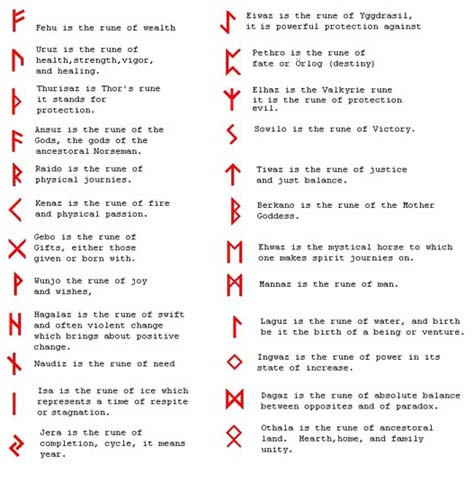 runic tattoos. magical runes work Create